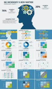 Powerpoint Chart Templates Ge Mckinsey Matrix Powerpoint Charts Templates Powerpoint