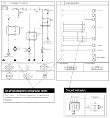 2001 chevy impala wiring diagram new clock spring wiring diagram 2001 chevy impala wiring diagram new clock spring wiring diagram 2003 impala diy wiring diagrams •
