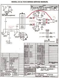 1967 cessna 150 wiring diagram wiring diagram \u2022 Green Mountain Wiring Diagrams at Cessna 172s Wiring Diagram