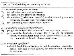 maagcarcinoom metastasen