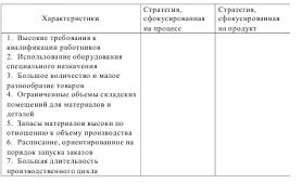 Образец контрольной работы для студентов заочной формы обучения  Методические рекомендации по выполнению контрольных работ для студентов заочной формы обучения Методические рекомендации по выполнению