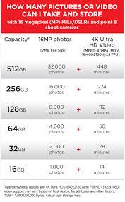 Sandisk Extremepro Sdxc Uhs Ii 64gb