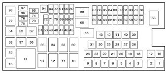 ford explorer (from 2010) fuse box diagram auto genius power saving box diagram at Power Box Diagram