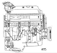 engine oil diagram blazer forum chevy blazer forums log in