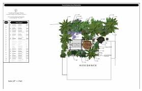 Small Picture Home Garden Design Plan Extraordinary Plans Exterior 1 nightvaleco
