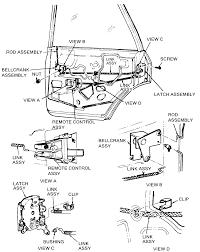 Ford f150 door lock diagram stylesync me