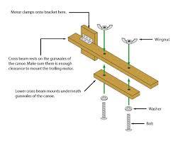 pre made canoe trolling motor mount trolling motor plug pre made canoe trolling motor mount trolling motor plug wiring diagram facebook