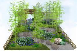 Small Picture School Of Garden Design Garden Design School Simple At Property