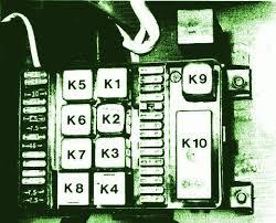 2003 bmw z4 fuse box diagram 2003 auto wiring diagram schematic 2005 bmw z4 e85 main fuse box diagram 2005 auto wiring diagram on 2003 bmw z4