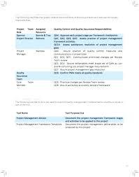 Kitchen Remodel Checklist Kitchen Checklist Unesconaturebg Info