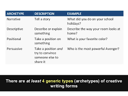 buy original essays online classification essay types friends examples of classification essays types of friends essay classification essay definition division essay outline topics english