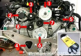 porsche 996 engine diagram porsche diy wiring diagrams porsche 911 carrera belt replacement 996 1998 2005 997 2005