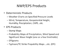 Nwp Charts Ppt Severe Weather Forecasting Demonstration Project In