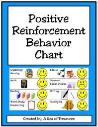 Reinforcement Area Chart Positive Reinforcement Behavior Chart Behaviour Chart
