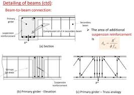 Rc Beam To Beam Connection Hanging Reinforcement