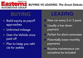 lease a car vs buy leasing vs buying buy or lease a car pros and cons