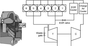 egr solenoid wiring diagram wiring diagram flow control valve diagram on egr solenoid valve circuit diagram egr solenoid wiring diagram