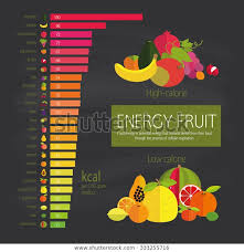Chart Energy Density Fruits Food Component Royalty Free
