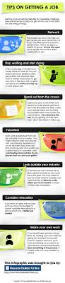 16 Best Interview Tips To Land Your Dream Job Infographic