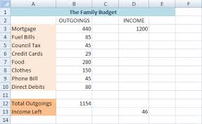 Family Budget Templates Excel Excel Budget Template Uk Monthly Bills Template Spreadsheet Excel