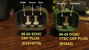 crankshaft camshaft position sensor testing made easy  at 1995 Pontiac Grandam Crankshaft Position Sensor Wiring Harness