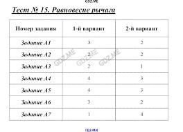 ГДЗ контрольные работы по физике класс Бобошина