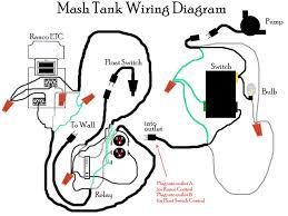 homebrew beer brewing mash tun powers home brewery the homebrew mash tun wiring diagram