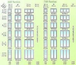 Andersen Window Sizes Chart Anderson Window Baansalinsuites Com
