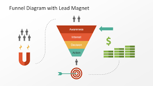 Powerpoint Funnel Chart Template Funnel Diagram With Lead Magnet Powerpoint Template