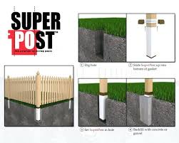 how to install chain link fence posts without concrete installing a