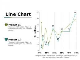 Line Chart Ppt Line Chart Ppt Powerpoint Presentation Infographic Template