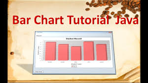 How To Create A Chart In Java How To Make Bar Chart In Java Using Jfreechart