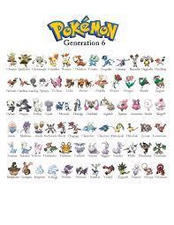 Pokemon Gen 6 - Generation 6 Chart in 2021 | 151 pokemon, Pokemon, Pokemon  pokedex