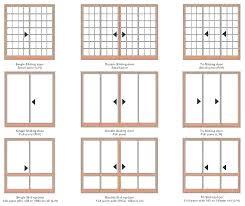 Commercial Garage Door Size Chart Door Sizing Chart Mdegraf Co