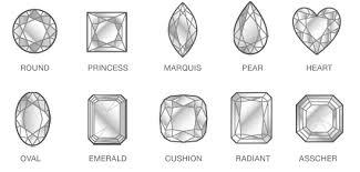 The 7 Most Popular Diamond Shapes Beldiamond
