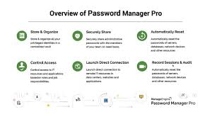 Manageengine Password Manager Pro End User Training