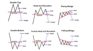 Nifty Charts And Patterns Nifty Intra Trades Page 139 Traderji Com