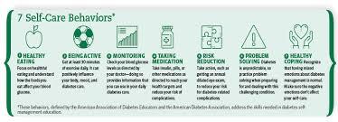 Smartphone Apps For Diabetes Management Diabetes Forecast