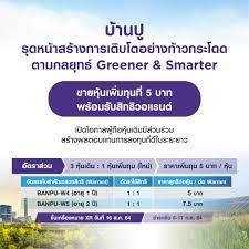 เพิ่มเติม) BANPU ปรับแผนการเพิ่มทุนใหม่ ยกเลิกออก BANPU-W6