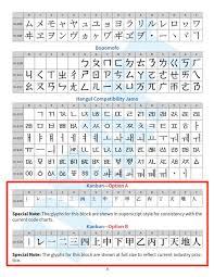 Font Size Chart Pdf Unicode14 Hashtag On Twitter