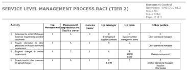 Free Sample Service Level Management Process Raci Template