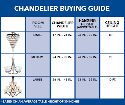 chandelier size for dining room. Chandelier Size For Dining Room | Interior Design Ideas H