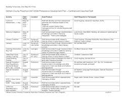 Professional Development Plan 24 Images Of Staff Professional Development Plan Template 15