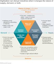 the economic essentials of digital strategy company digitization can disrupt industries
