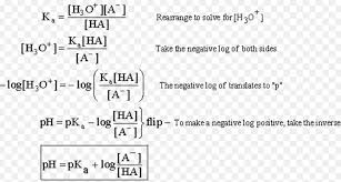 Henderson Hasselbalch Calculation Of Ph Of A Buffer Mixture Chemistry Class 11