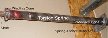 torsion spring for garage doorStandard Garage Door Torsion Springs