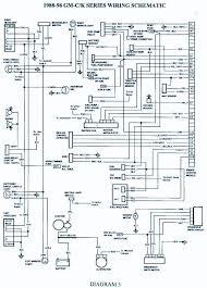 1996 gmc 1500 wiring diagram gallery
