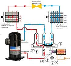 wiring schematic for goodman heat pump images goodman heat pump goodman heat pump air handler wiring diagram on indoor