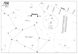 Sky Chart July 2018 Let Saturn Be Your Guide To Finding Asteroid Vesta At Its Brightest