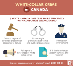 essay on white collar crime images white collar crime essay on white collar crime white collar crime essay